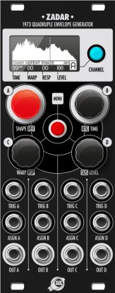 Eurorack Module Zadar (black panel) from Xaoc Devices