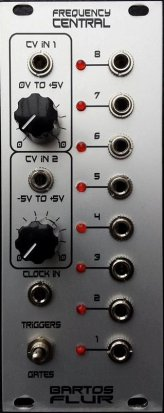 Eurorack Module Bartos Flur from Frequency Central