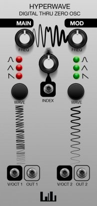 Eurorack Module Hyperwave from Numerical