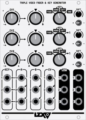 Eurorack Module Triple Video Fader & Key Generator from LZX Industries