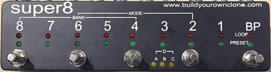 Modules on ModularGrid