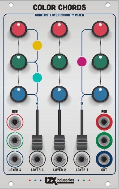 Lzx Industries Color Chords Eurorack Module On Modulargrid